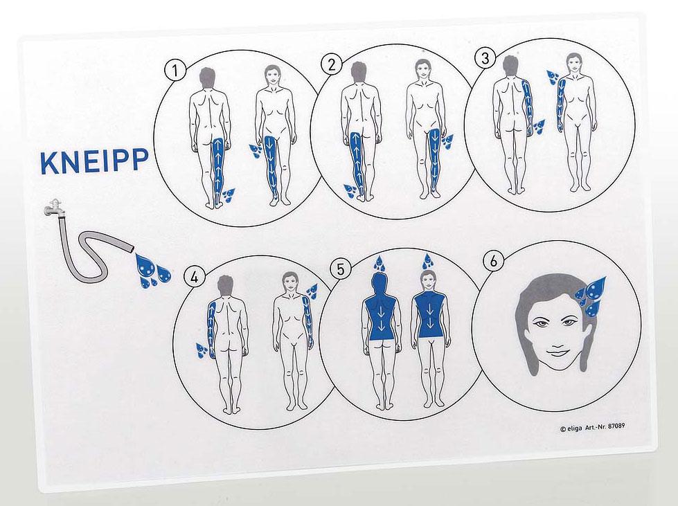 Eliga Informationstafel zum Kneippablauf international laminiert Bild 1