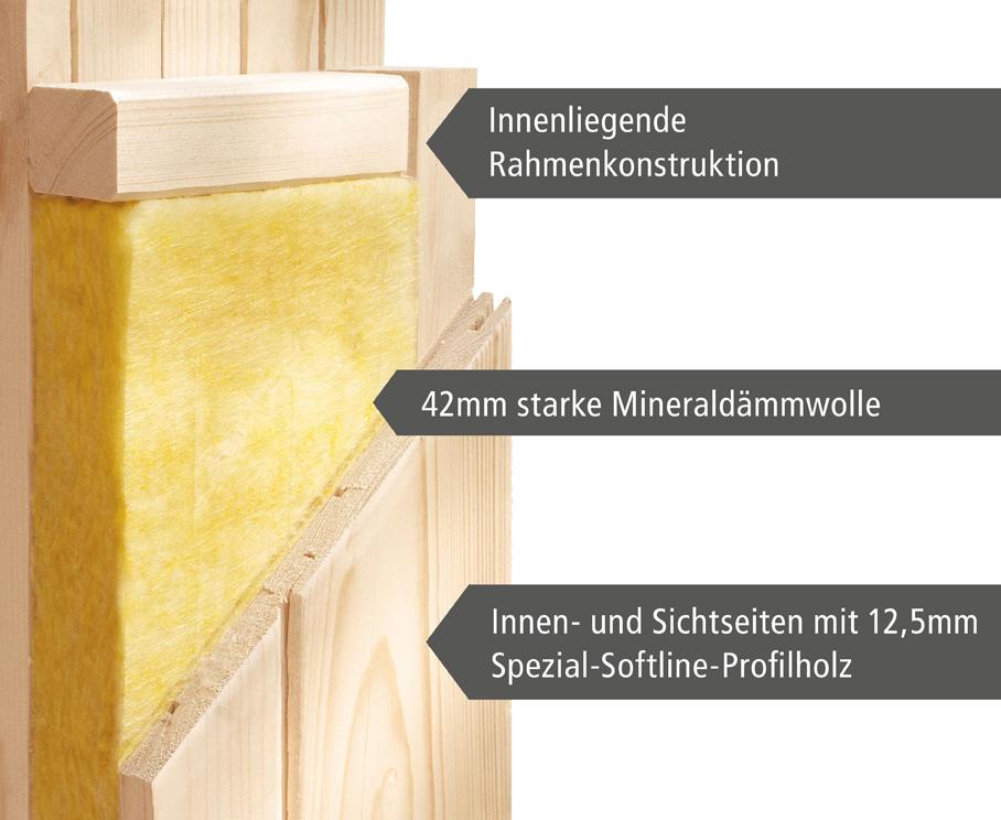 Karibu Sauna Corina 68mm mit Bio Ofen 9kW extern Holztür Aktion Bild 3