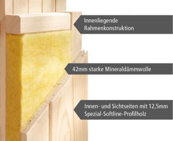 Woodfeeling Sauna Arvika 68mm Saunaofen 9kW extern Bild 12