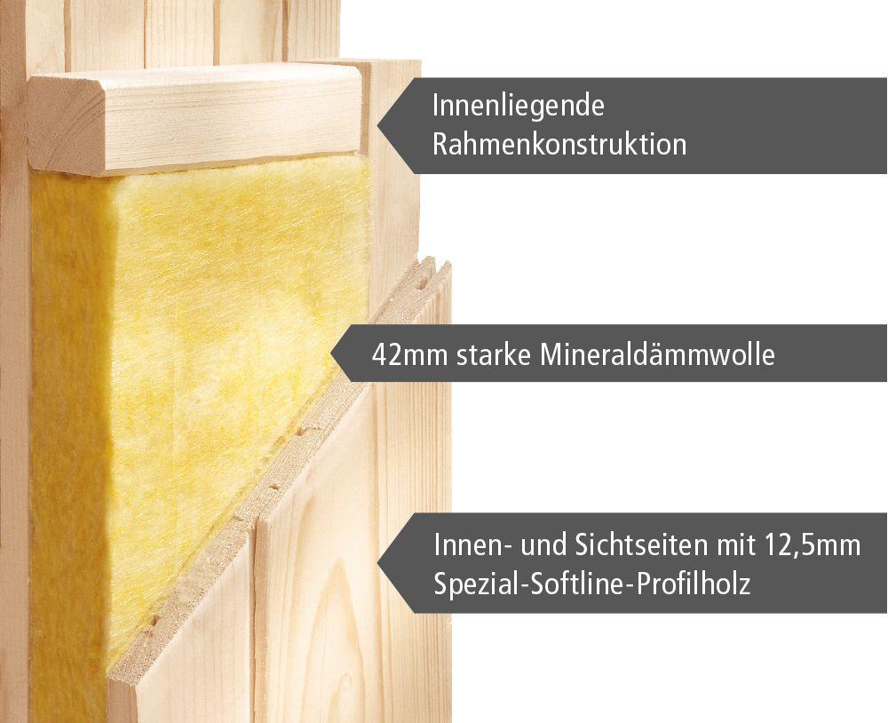 Woodfeeling Sauna Nybro 68mm Bio Saunaofen 9kW extern Bild 6